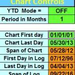 Dynamic Chart Control